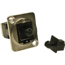 Cliff Staubschutz für USB3-C-Buchse CP30296 Staubschutz Inhalt