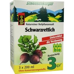 SCHWARZRETTICH SCHOENENBERGER HEILPFLANZENSÄFTE