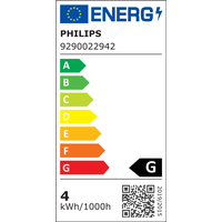 Philips Hue White and Colour Ambiance 72631700 5,3W E14