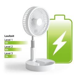 Eldstad Standventilator Eldstad Mini USB Ventilator Akku Tischventilator 3 Stufen Lüfter