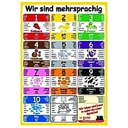 Multilinguales LernPOSTER